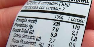 Actualización de los valores diarios de la información nutricional en el etiquetado